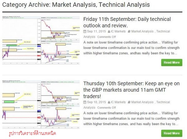 Review Broker IC Markens Technical Analysis
